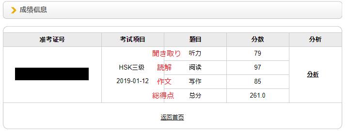 HSK3級
